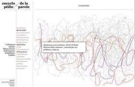 L-Encyclop-die de la Parole - Site web